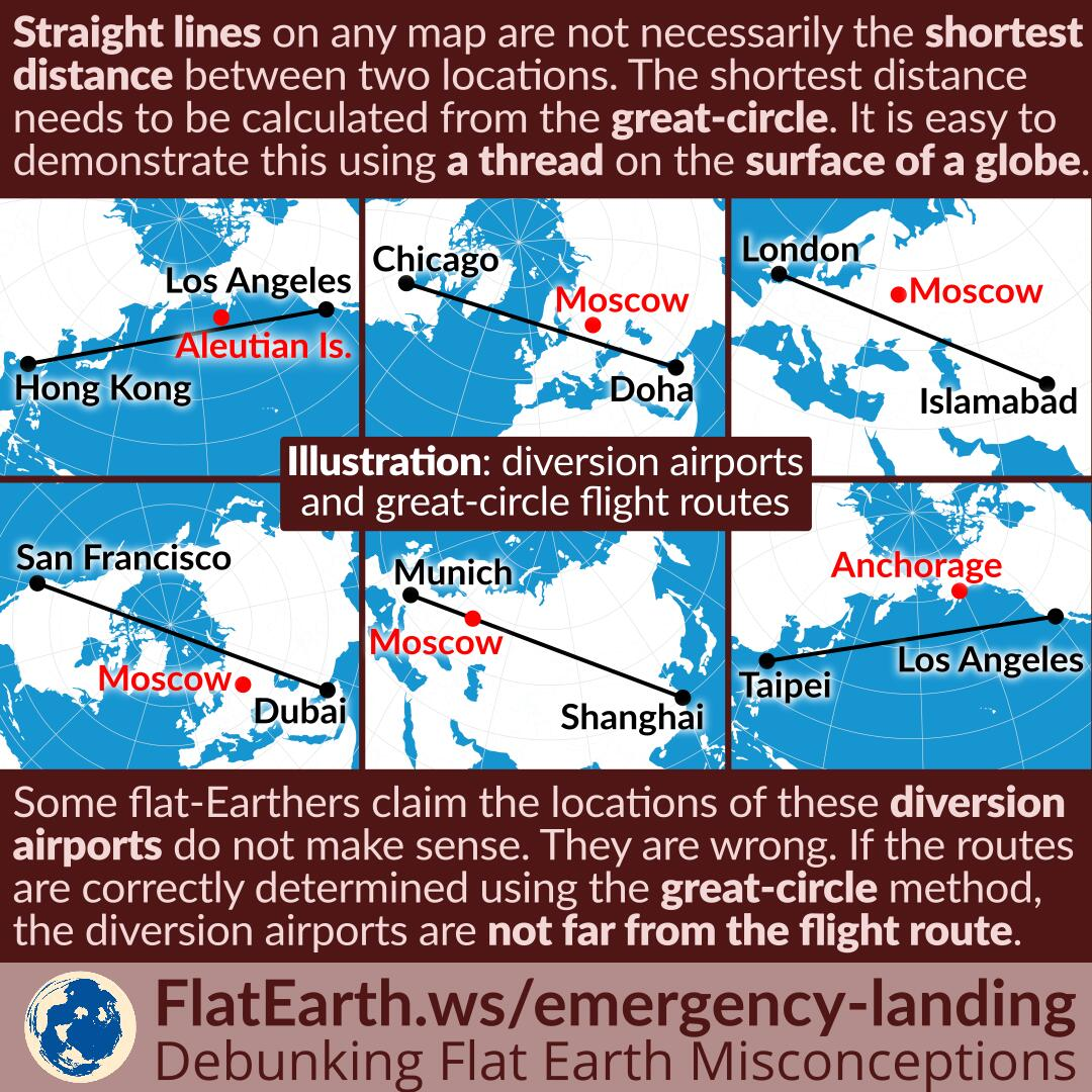 Emergency Landings and Flight Route – FlatEarth ws