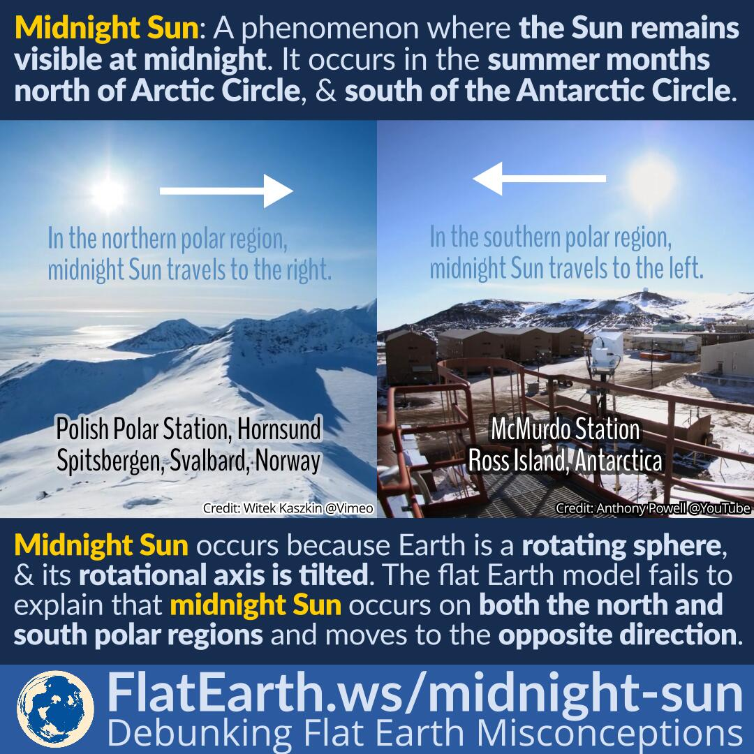 Midnight Sun In Both Polar Regions Proof That The Earth Is Round