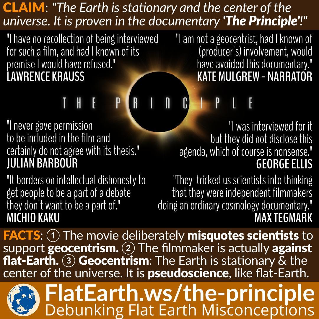 copernican-principle – FlatEarth.ws