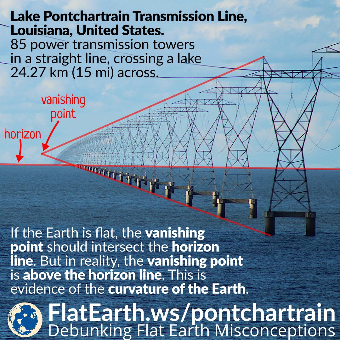 Lake Pontchartrain Power Transmission Lines: Evidence of Earth's