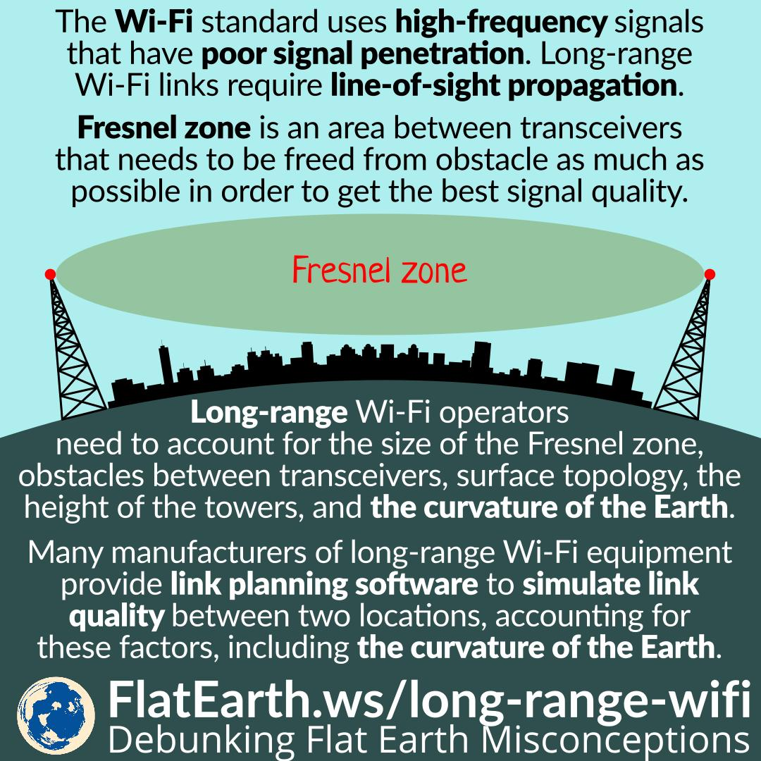 Long-Range Wi-Fi and the Curvature of the Earth – FlatEarth ws