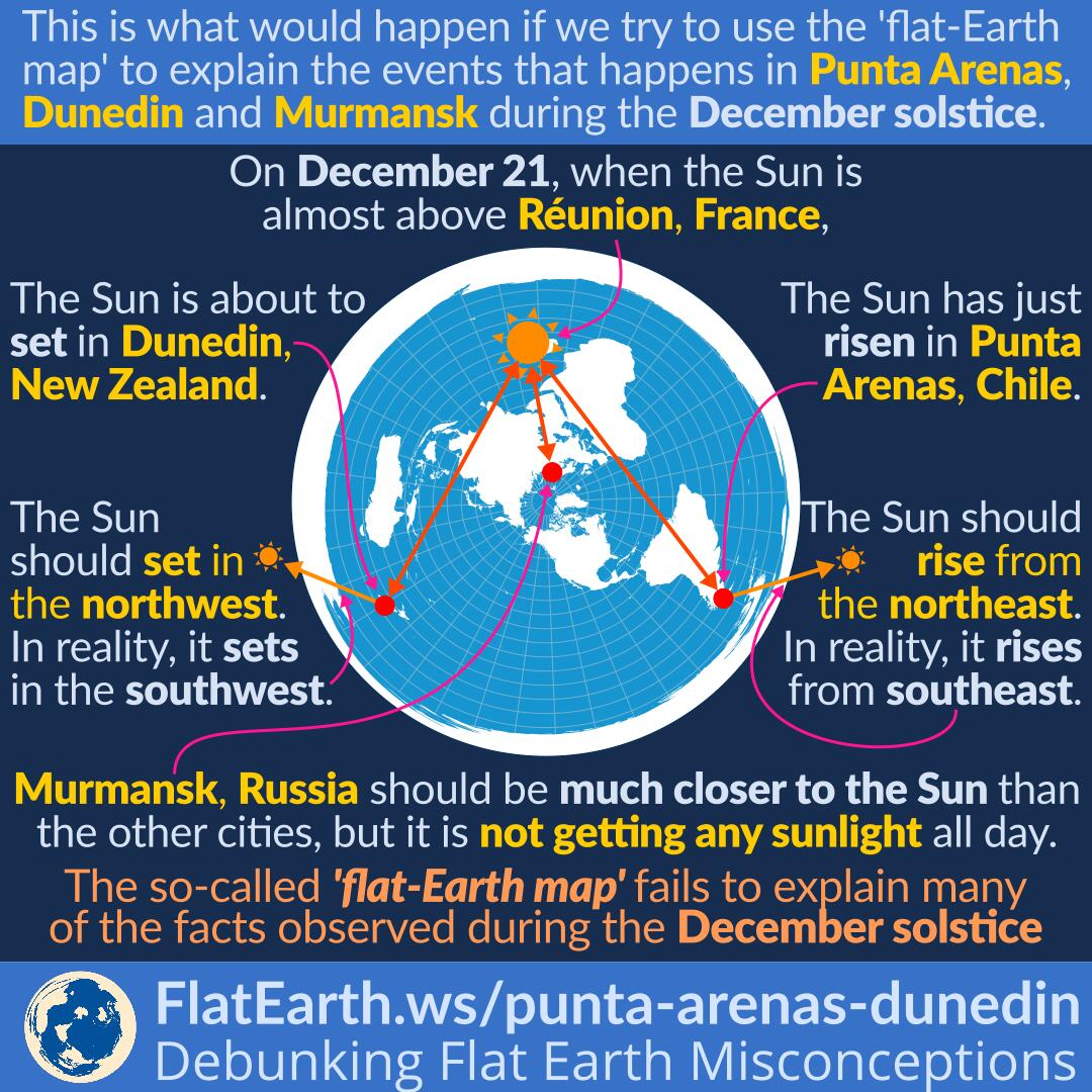 Analysis of flat earth model flatearth during the december solstice on december 21 the sun reaches its southernmost point during this time the northern parts of the earth are experiencing the gumiabroncs Gallery