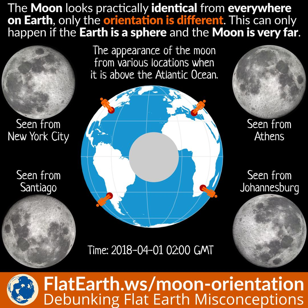 Moon – FlatEarth ws