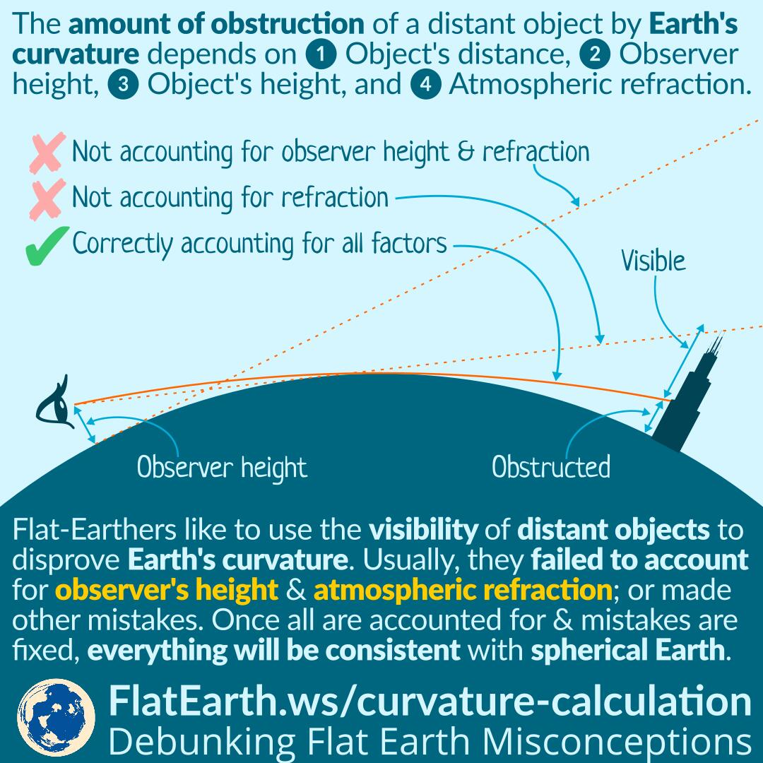 Earth's Curvature Calculation – FlatEarth ws