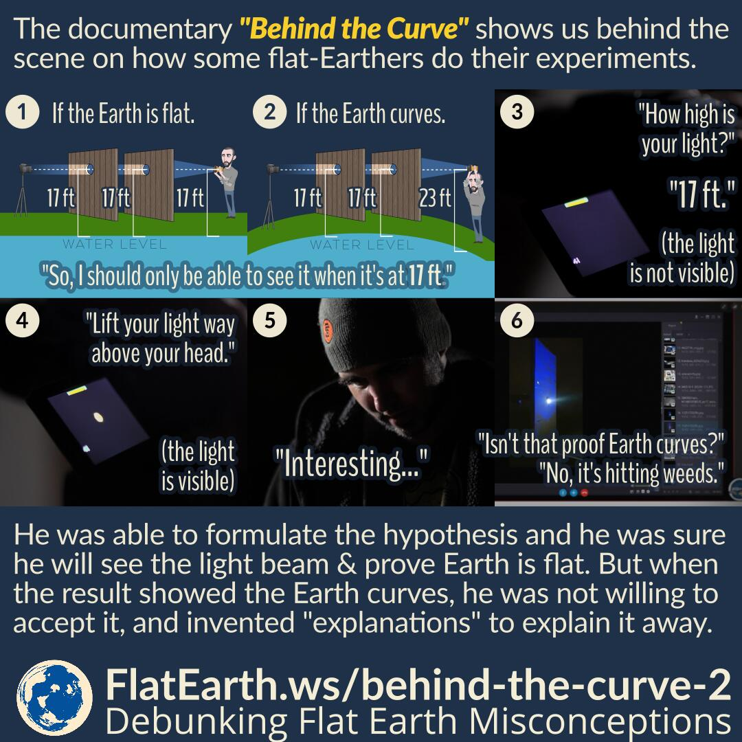 """Behind the Curve"""": the Earth's Curvature Experiment"""