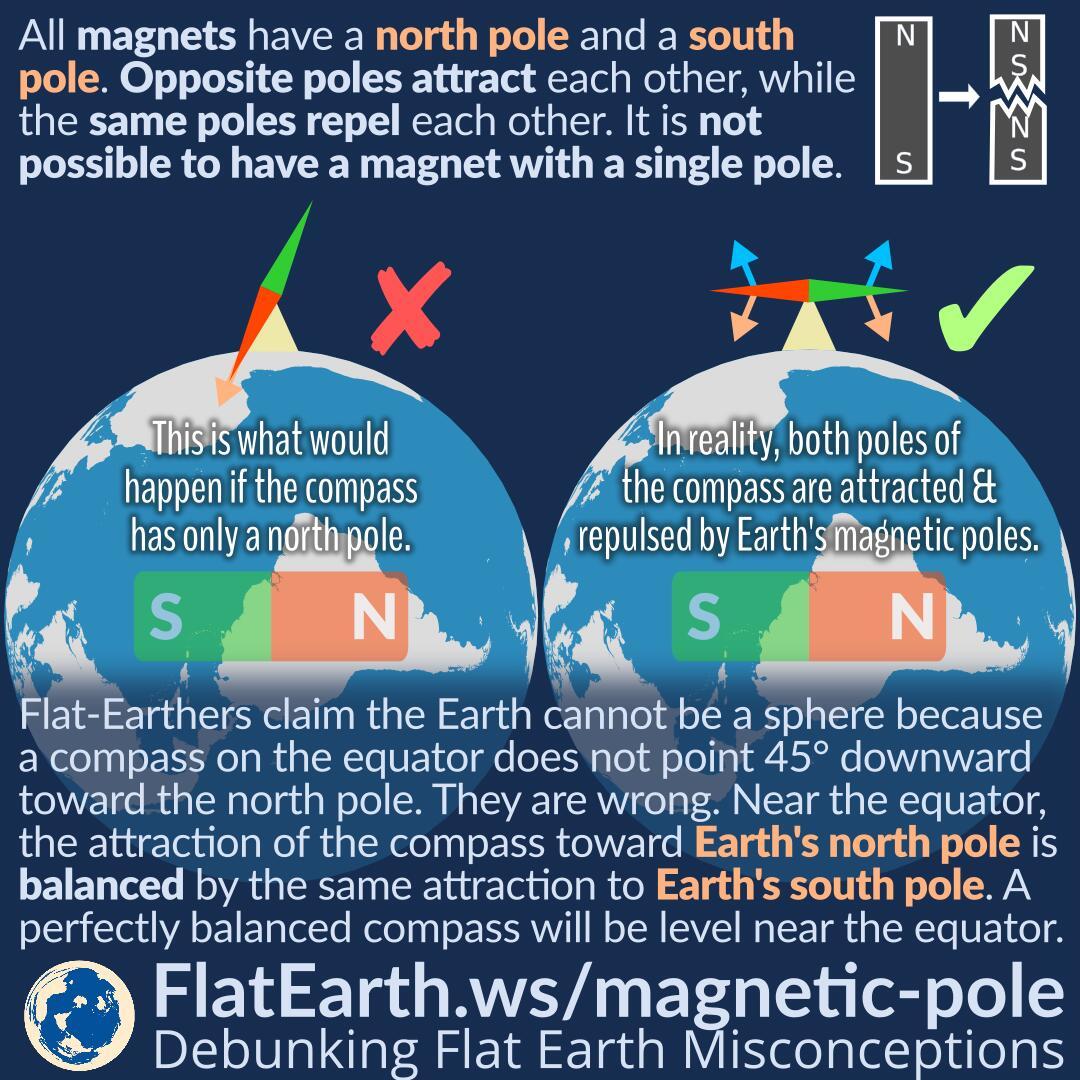 magnetic-pole.jpg